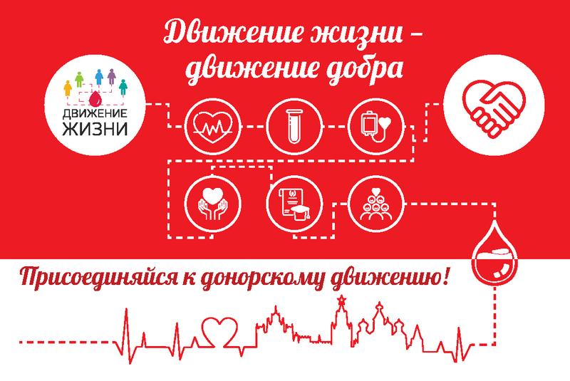Форум-слёт «Движение жизни» в Москве — встреча практиков донорства